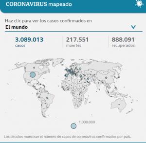Lee más sobre el artículo EL CORONAVIRUS EN LATINOAMÉRICA