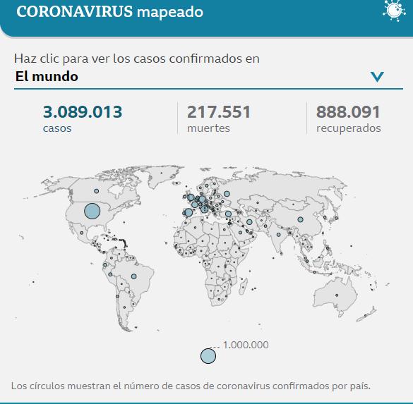 En este momento estás viendo EL CORONAVIRUS EN LATINOAMÉRICA